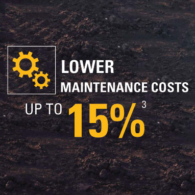 lower maintenance costs